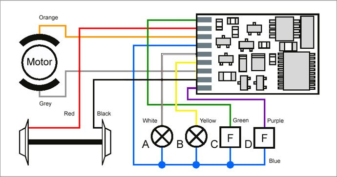 le1014w dcc locomotive wiring diagram ho locomotive wiring diagrams \u2022 free dcc locomotive wiring diagram at alyssarenee.co